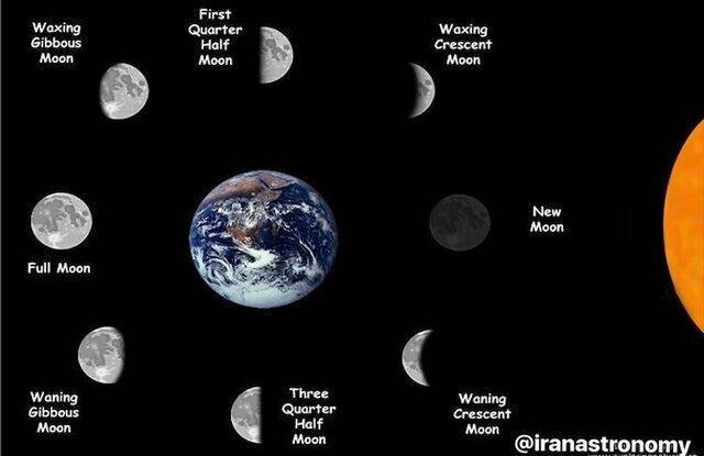 مشاهده دو پدیده نجومی در آسمان فردا